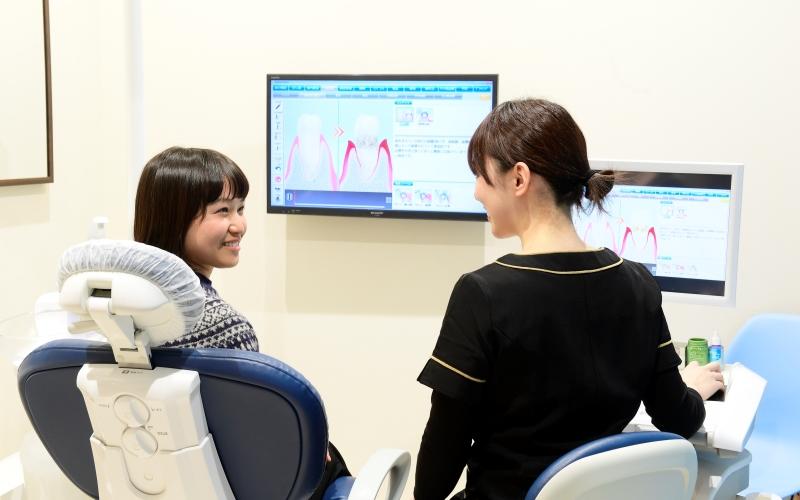 幸田町歯科医院 説明
