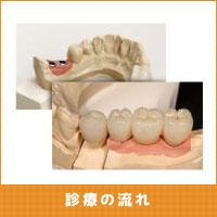 幸田町歯科 診療の流れ